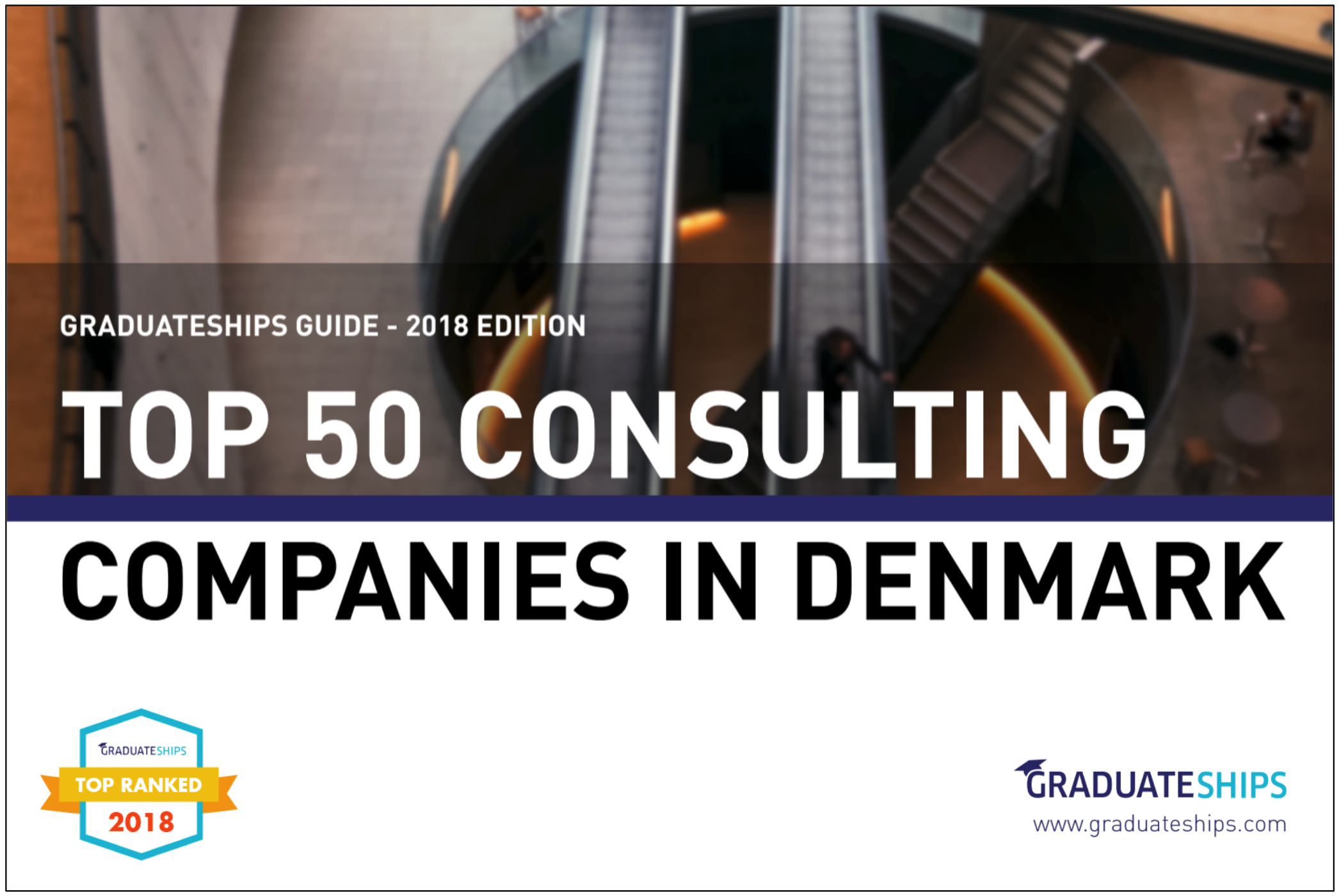 Top 50 Consulting Companies in Denmark