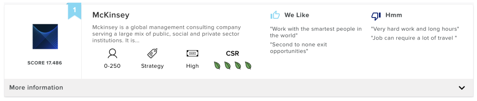 McKinsey company profile